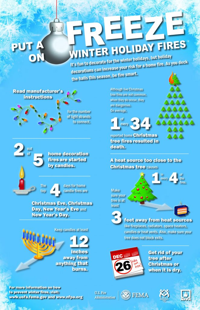 holiday_infographic